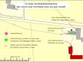 Stromkabel dokumentation